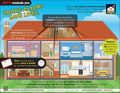 info_smokealarms.